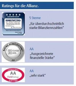 Ratings Allianz Lebensversicherungs AG
