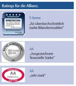 Ratings Allianz Lebensversicherungs AG